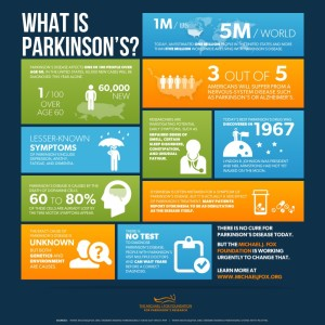 what-is-parkinsons-1024x1024
